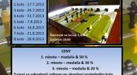 Prázdninový turnaj pre všetkých, ktorý si chcú aj v lete zasútažit a zahrat stolný futbal v Košiciach.